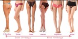 Panty Style Breakdown Guide